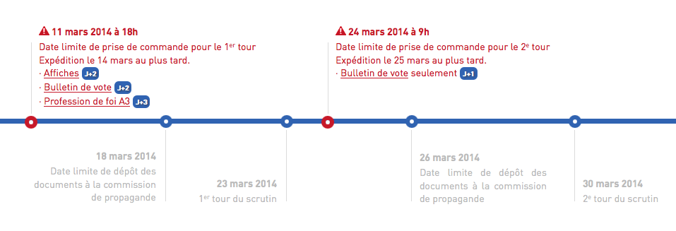 calendrier_elections_2014